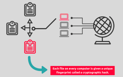 IPFS – The Interplanetary File System