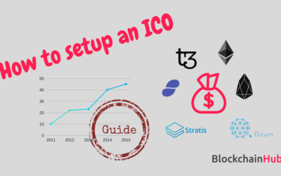How to setup an ICO – Initial Coin Offering