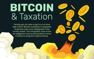Bitcoin & Taxation Infographic