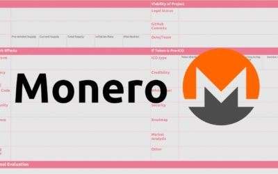 Token Valuation – Monero