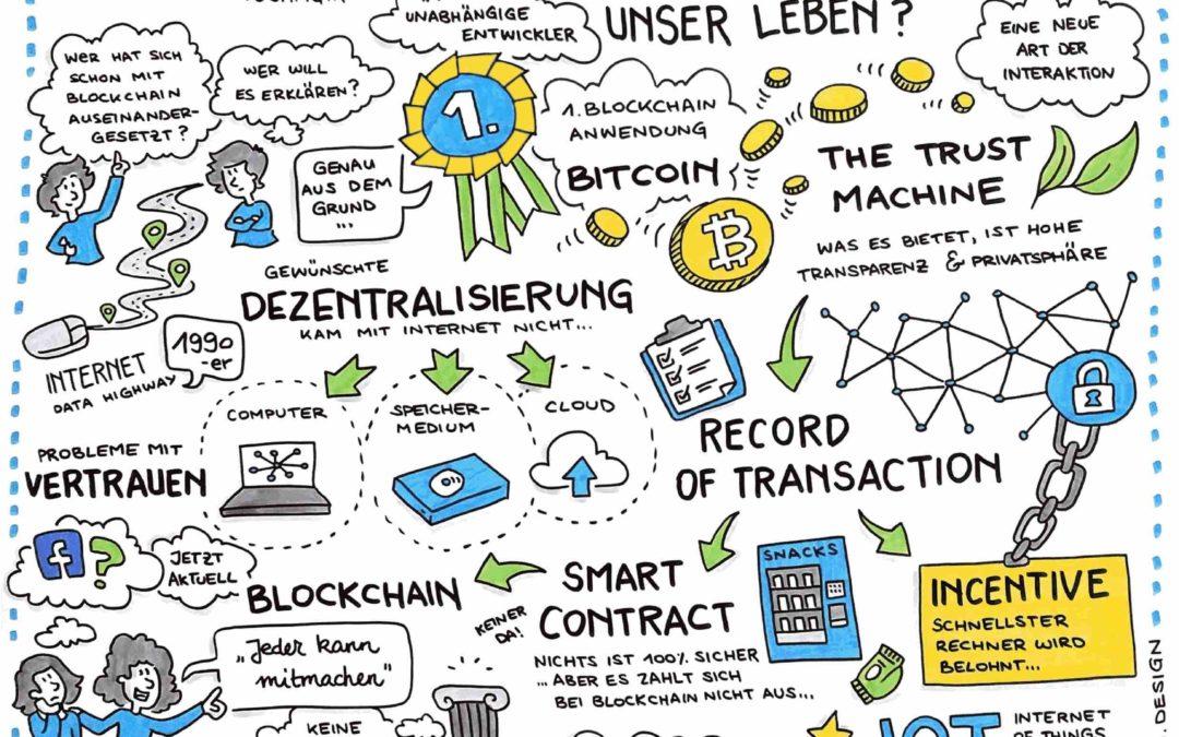 Blockchain & Kryptoökonomie (German)
