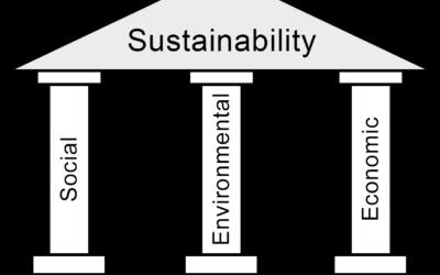 Blockchain & Sustainability: Event List