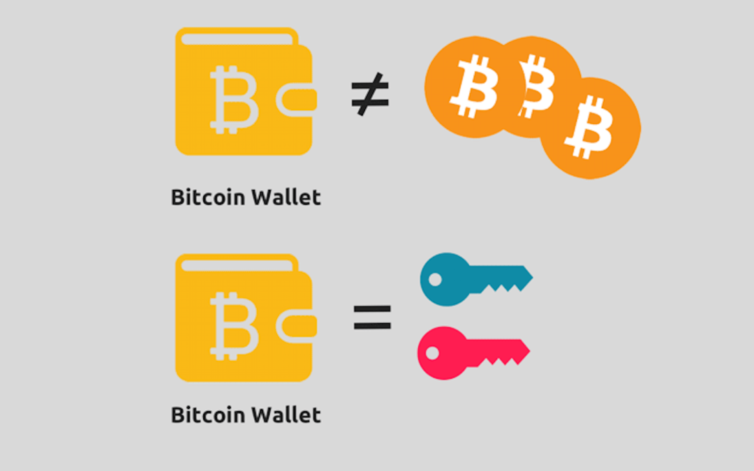 Cryptography & Blockchain Infographic