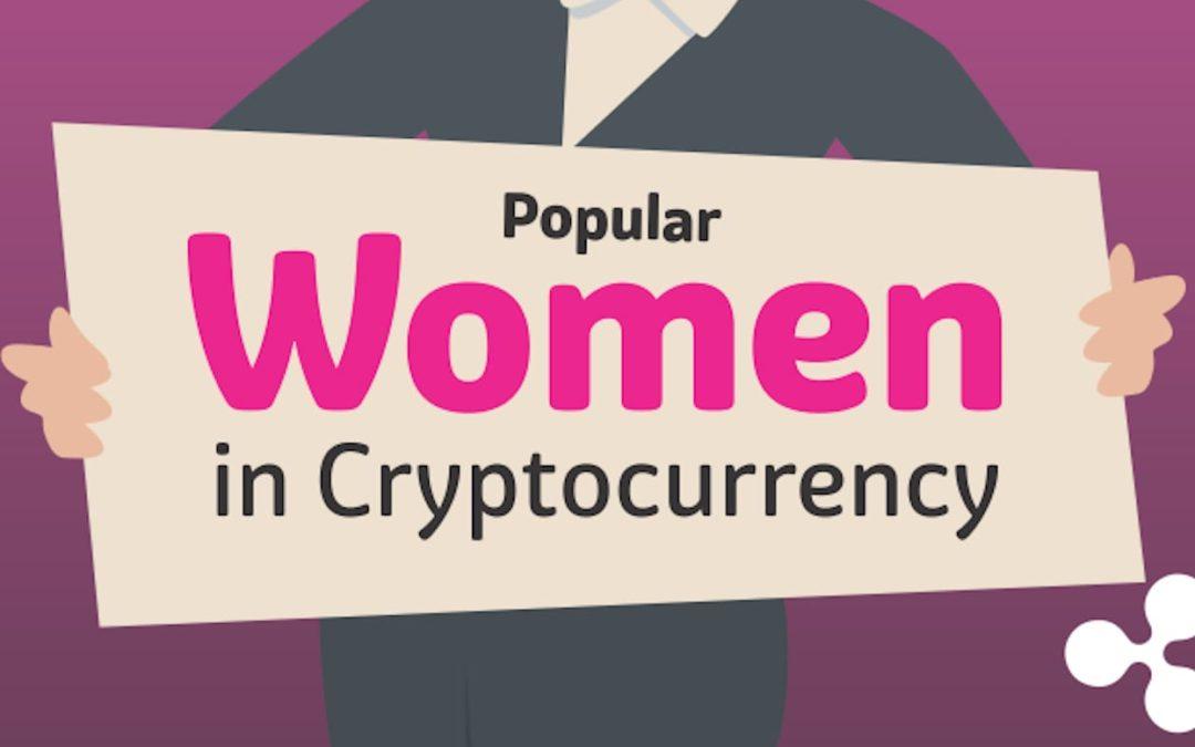 Women in Crypto – Infographic
