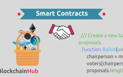 Smart Contracts Explained – Infographic