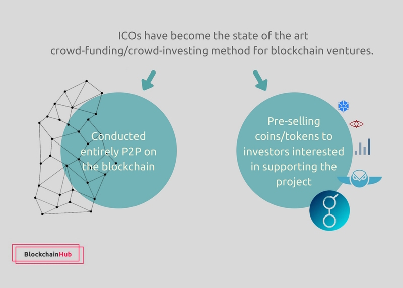ICO: Initial Coin Offering & Token Sales for Blockchain Projects