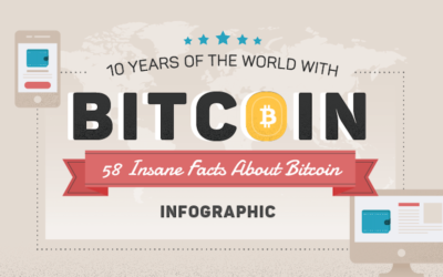 58 Facts About Bitcoin