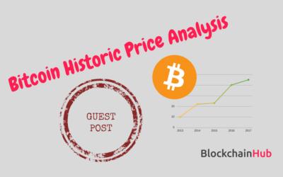 Bitcoin Price Analysis: Success Story