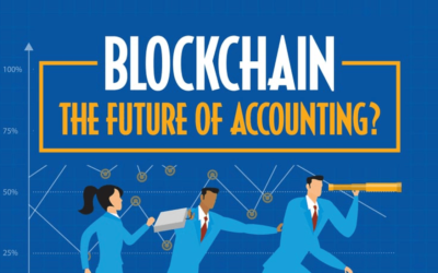Blockchain in Accounting and Audit – Infographic